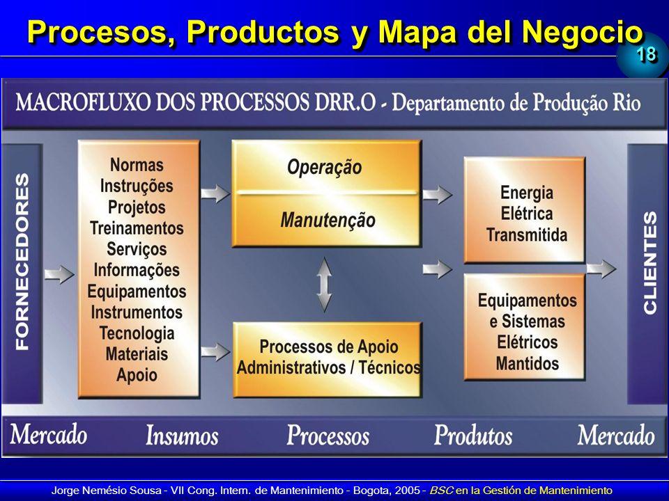 1818 Jorge Nemésio Sousa - VII Cong. Intern. de Mantenimiento - Bogota, 2005 - BSC en la Gestión de Mantenimiento Procesos, Productos y Mapa del Negoc