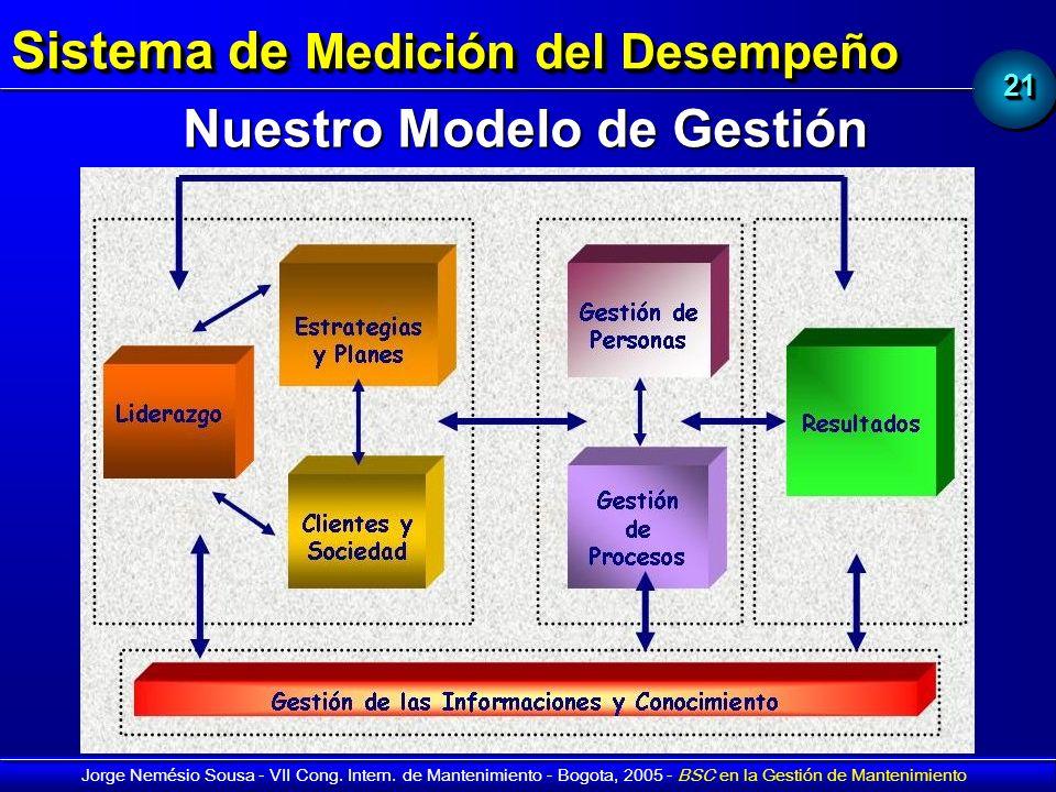 2121 Jorge Nemésio Sousa - VII Cong. Intern. de Mantenimiento - Bogota, 2005 - BSC en la Gestión de Mantenimiento Sistema de Medición del Desempeño Nu