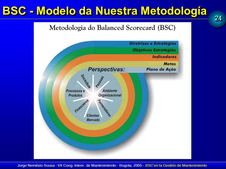 2424 Jorge Nemésio Sousa - VII Cong. Intern. de Mantenimiento - Bogota, 2005 - BSC en la Gestión de Mantenimiento BSC - Modelo da Nuestra Metodología