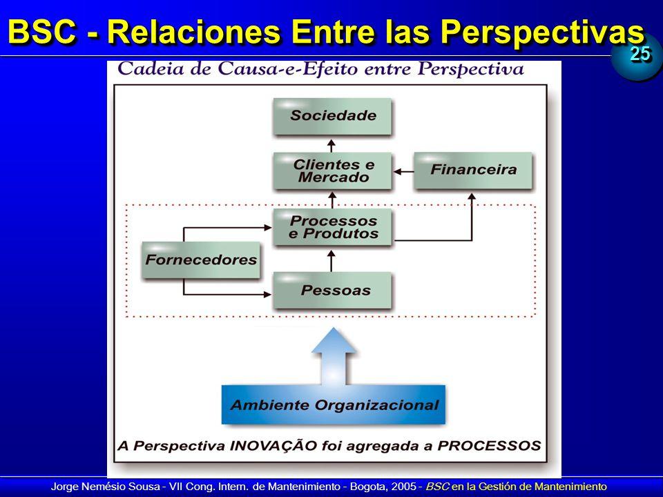 2525 Jorge Nemésio Sousa - VII Cong. Intern. de Mantenimiento - Bogota, 2005 - BSC en la Gestión de Mantenimiento BSC - Relaciones Entre las Perspecti