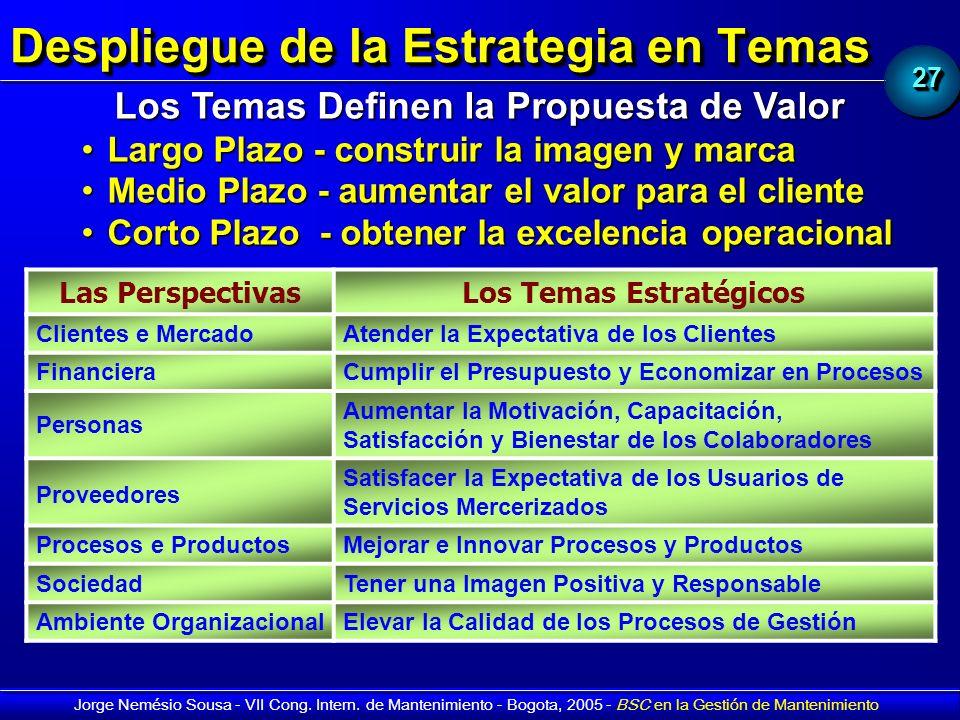 2727 Jorge Nemésio Sousa - VII Cong. Intern. de Mantenimiento - Bogota, 2005 - BSC en la Gestión de Mantenimiento Los Temas Definen la Propuesta de Va