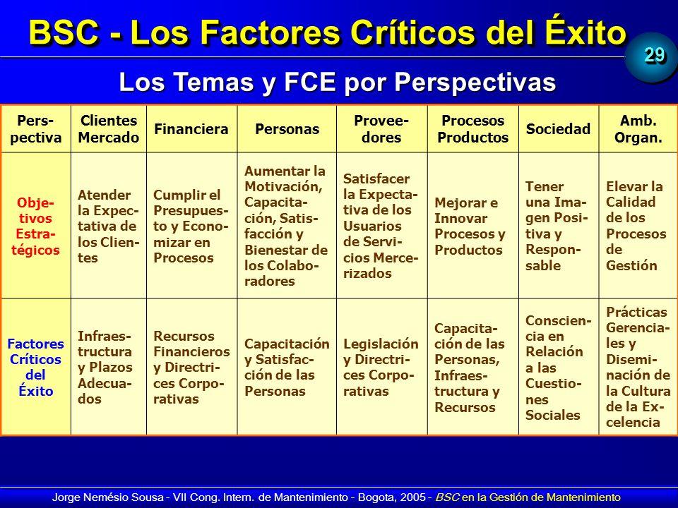 2929 Jorge Nemésio Sousa - VII Cong. Intern. de Mantenimiento - Bogota, 2005 - BSC en la Gestión de Mantenimiento BSC - Los Factores Críticos del Éxit