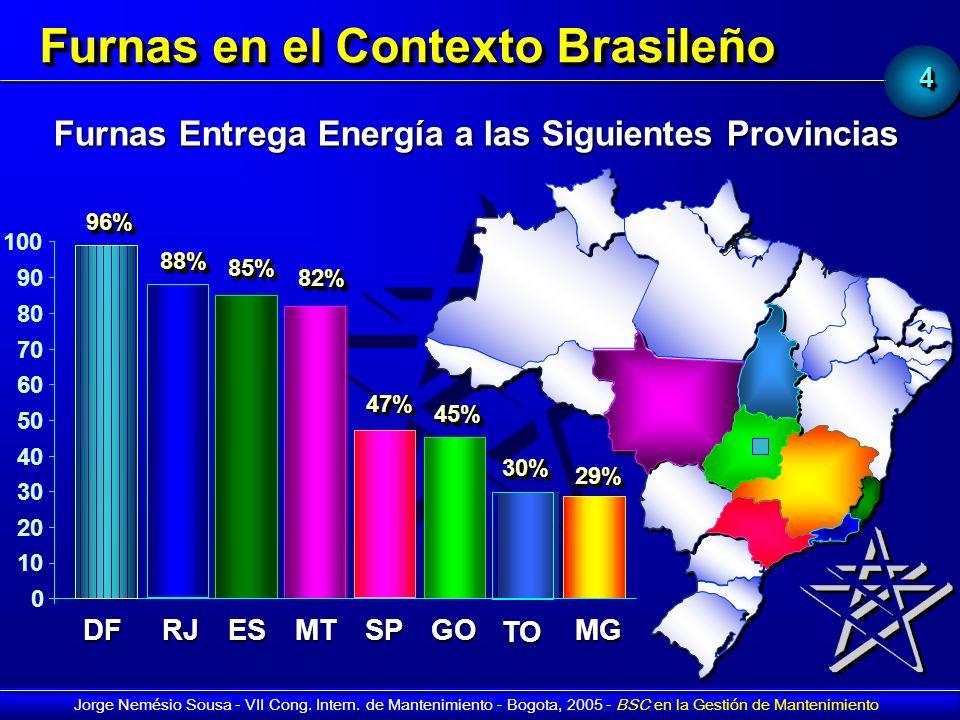 44 Jorge Nemésio Sousa - VII Cong. Intern. de Mantenimiento - Bogota, 2005 - BSC en la Gestión de Mantenimiento Furnas en el Contexto Brasileño Furnas