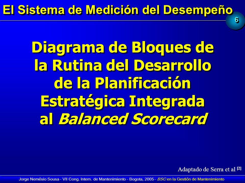 66 Jorge Nemésio Sousa - VII Cong. Intern. de Mantenimiento - Bogota, 2005 - BSC en la Gestión de Mantenimiento El Sistema de Medición del Desempeño D