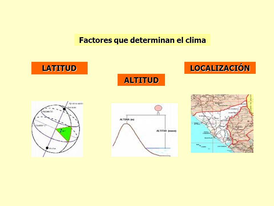 Factores que determinan el clima LATITUD ALTITUD LOCALIZACIÓN