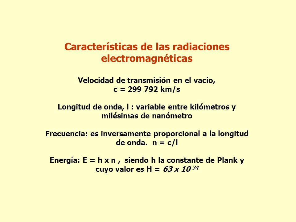 Características de las radiaciones electromagnéticas Velocidad de transmisión en el vacío, c = 299 792 km/s Longitud de onda, l : variable entre kilóm