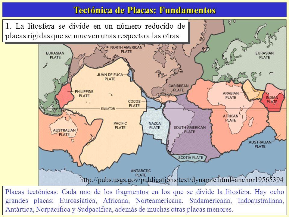 Tectónica de Placas: Fundamentos http://pubs.usgs.gov/publications/text/dynamic.html#anchor19565394 Placas tectónicas: Cada uno de los fragmentos en l