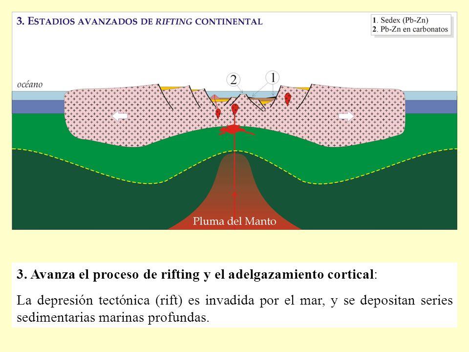 3. Avanza el proceso de rifting y el adelgazamiento cortical: La depresión tectónica (rift) es invadida por el mar, y se depositan series sedimentaria
