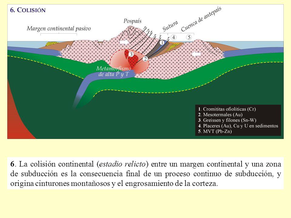 6. La colisión continental (estadio relicto) entre un margen continental y una zona de subducción es la consecuencia final de un proceso continuo de s