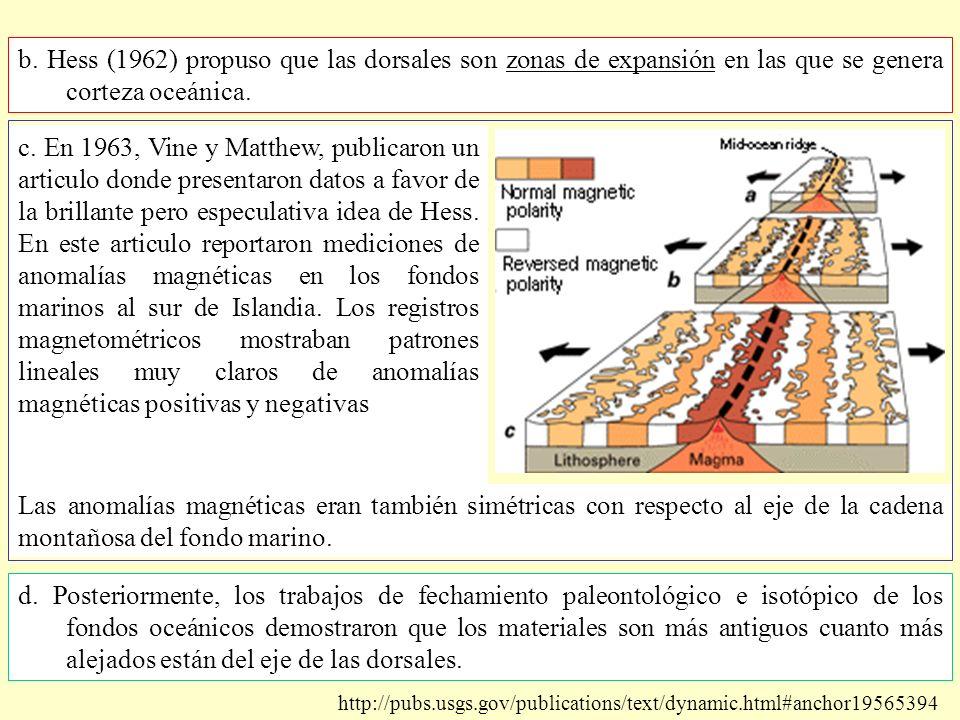 b. Hess (1962) propuso que las dorsales son zonas de expansión en las que se genera corteza oceánica. d. Posteriormente, los trabajos de fechamiento p