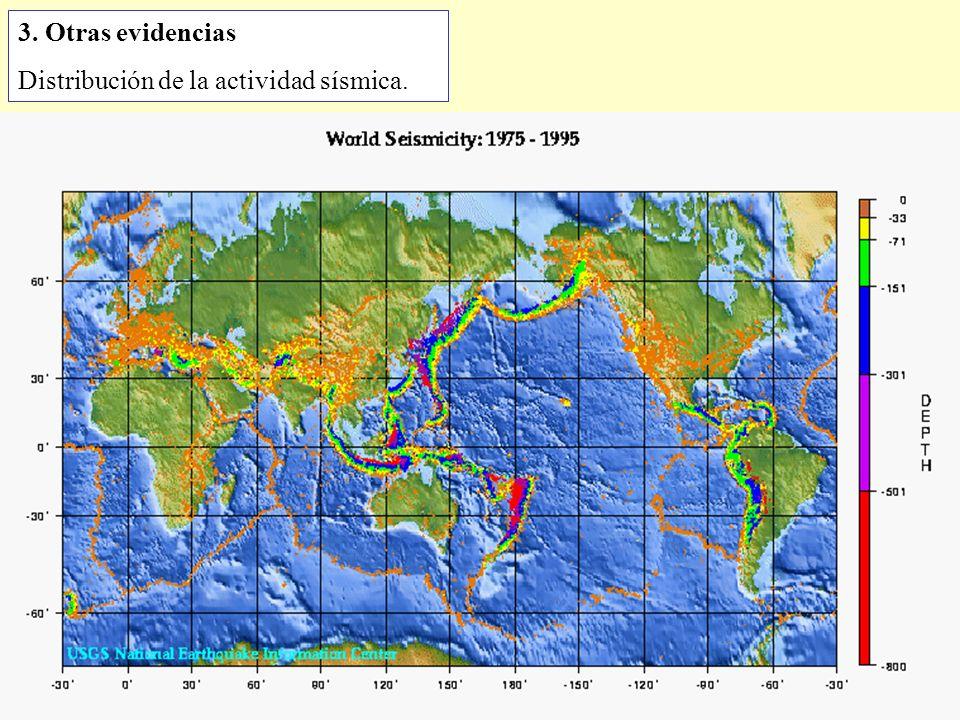 3. Otras evidencias Distribución de la actividad sísmica.