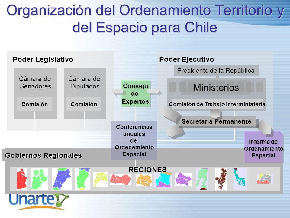 División P. Administrativa de Chile Chile es un estado unitario. –No tiene Ley Marco para el Ordenamiento Espacial. 13 Regiones. –12 Regiones –1 Regió