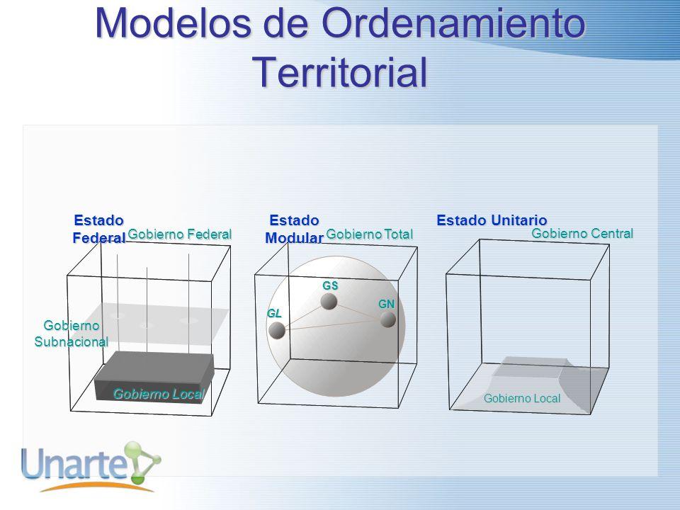 Introducción al Ordenamiento, la Planificación, el Espacio y el Territorio oaramayo@uchile.cl