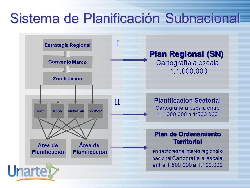 Sistema de Planificación Subnacional Plan Regional (SN) Cartografía a escala 1:1.000.000 Planificación Sectorial Planificación Sectorial Cartografía a escala entre 1:1.000.000 a 1:500.000 Estrategia Regional Convenio Marco Zonificación MOP MINVU SERNATUR CONAMA I II Área de Planificación Área de Planificación Plan de Ordenamiento Territorial en sectores de interés regional o nacional Cartografía a escala entre 1:500.000 a 1:100.000