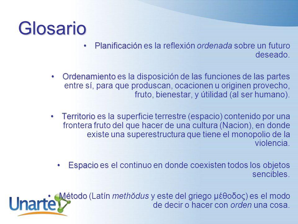 Esquema Regional Territorializado Estrategia Regional Convenio Marco Zonificación Planificación del total de la superficie Regional (SN) Plan Regional