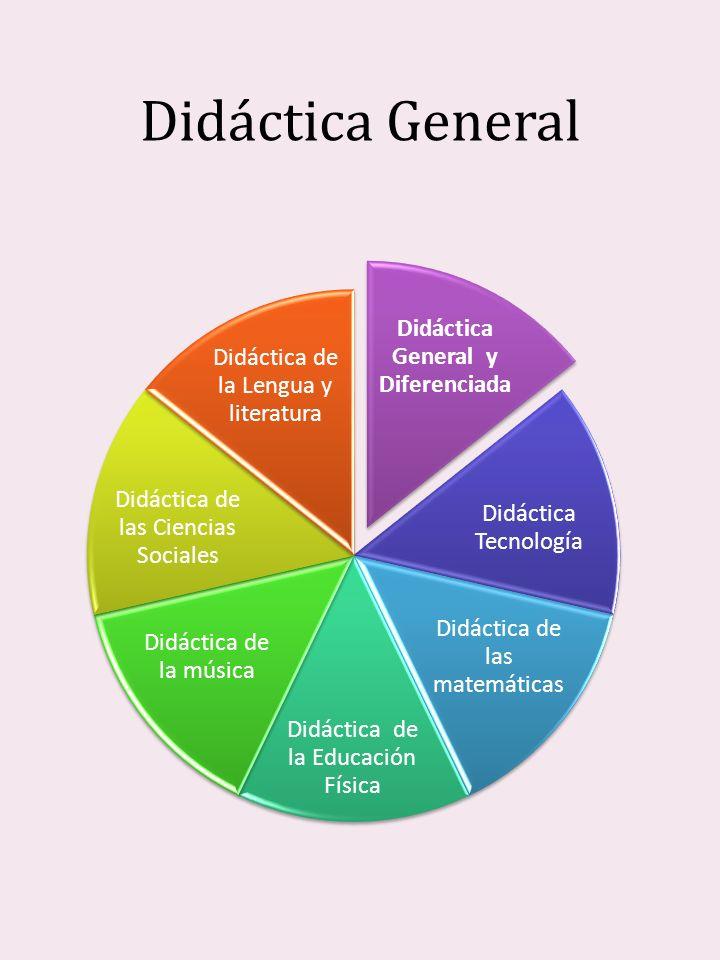 Didáctica General Didáctica General y Diferenciada Didáctica Tecnología Didáctica de las matemáticas Didáctica de la Educación Física Didáctica de la