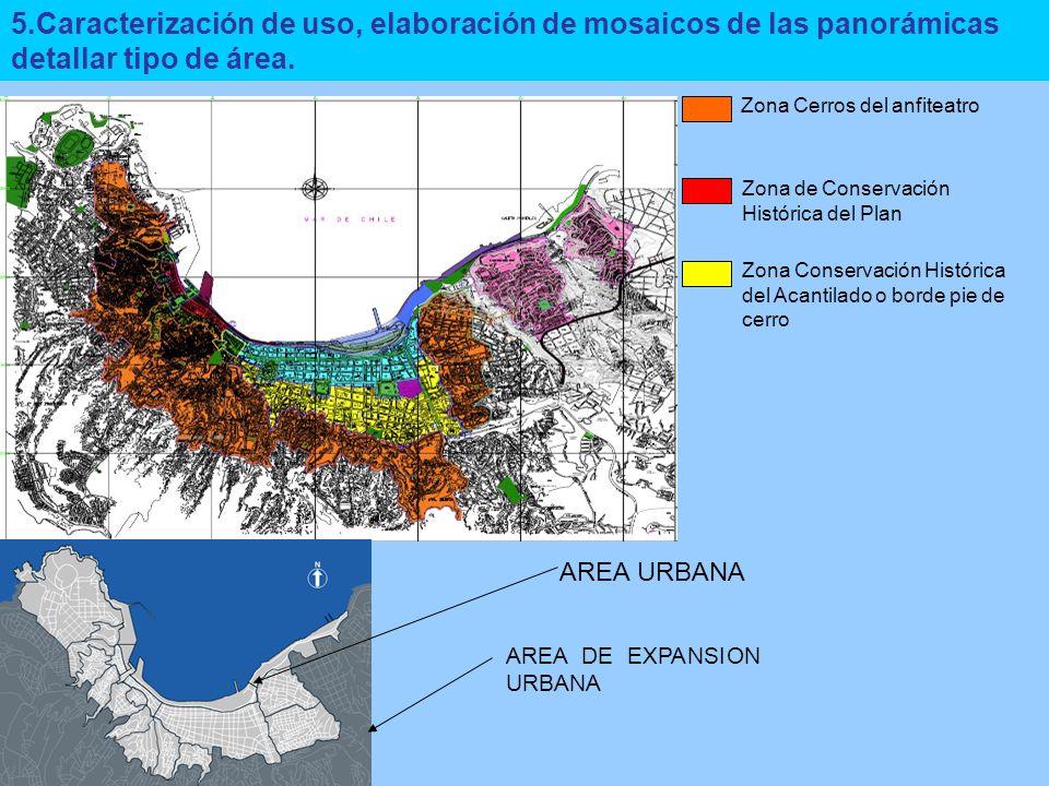 5.Caracterización de uso, elaboración de mosaicos de las panorámicas detallar tipo de área. Zona de Conservación Histórica del Plan Zona Conservación