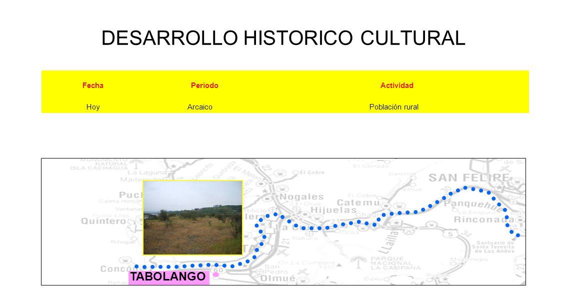 TABOLANGO DESARROLLO HISTORICO CULTURAL FechaPeríodoActividad Hoy Arcaico Población rural