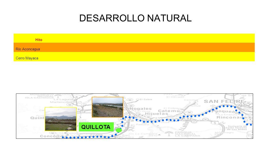 QUILLOTA DESARROLLO NATURAL Hito Río Aconcagua Cerro Mayaca