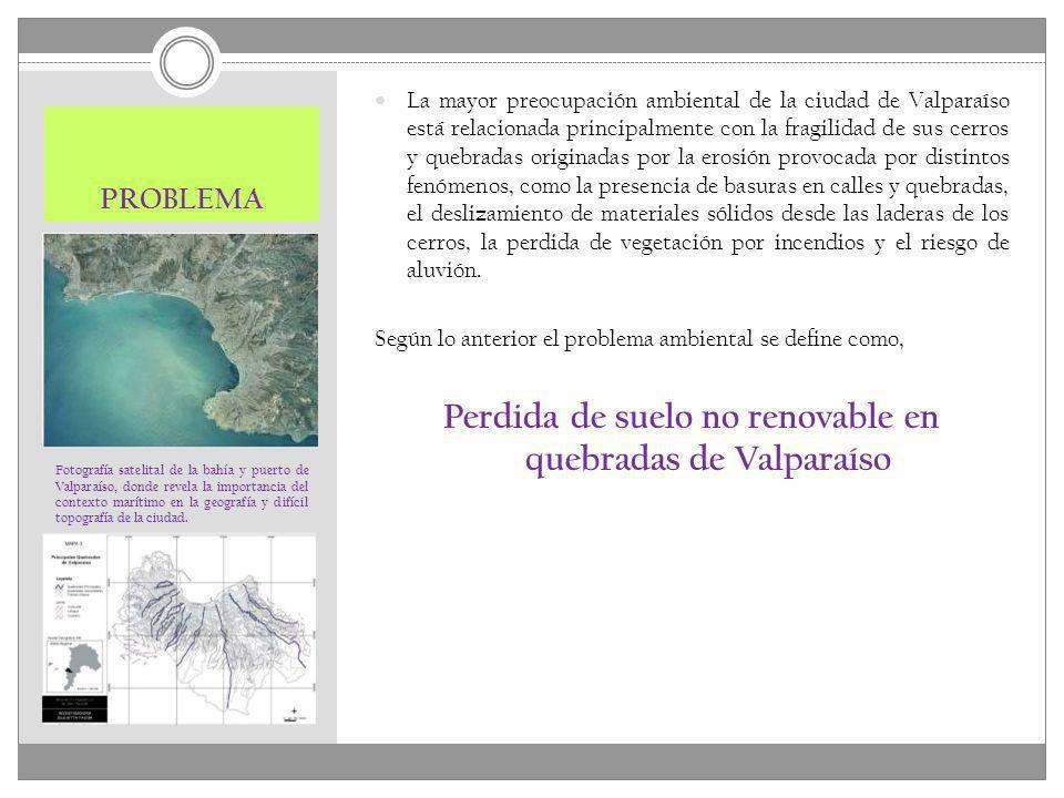 PROBLEMA Fotografía satelital de la bahía y puerto de Valparaíso, donde revela la importancia del contexto marítimo en la geografía y difícil topograf