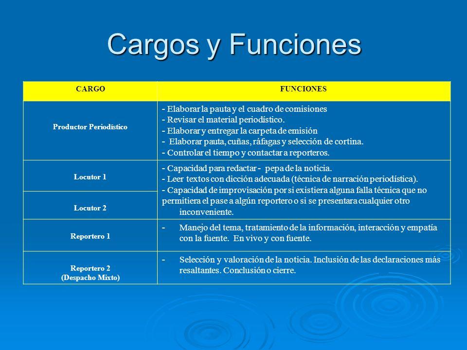 Cargos y Funciones CARGOFUNCIONES Productor Periodístico - Elaborar la pauta y el cuadro de comisiones - Revisar el material periodístico. - Elaborar