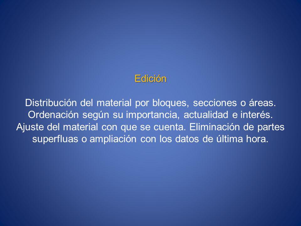 Edición Distribución del material por bloques, secciones o áreas. Ordenación según su importancia, actualidad e interés. Ajuste del material con que s