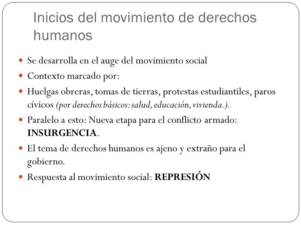 Inicios del movimiento de derechos humanos Se desarrolla en el auge del movimiento social Contexto marcado por: Huelgas obreras, tomas de tierras, pro