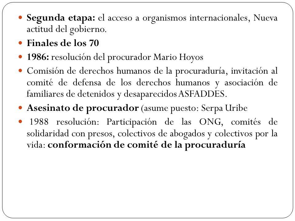 Segunda etapa: el acceso a organismos internacionales, Nueva actitud del gobierno. Finales de los 70 1986: resolución del procurador Mario Hoyos Comis