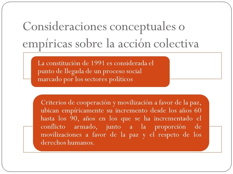 Consideraciones conceptuales o empíricas sobre la acción colectiva La constitución de 1991 es considerada el punto de llegada de un proceso social mar
