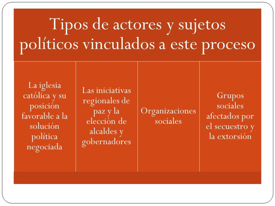 Tipos de actores y sujetos políticos vinculados a este proceso La iglesia católica y su posición favorable a la solución política negociada Las inicia
