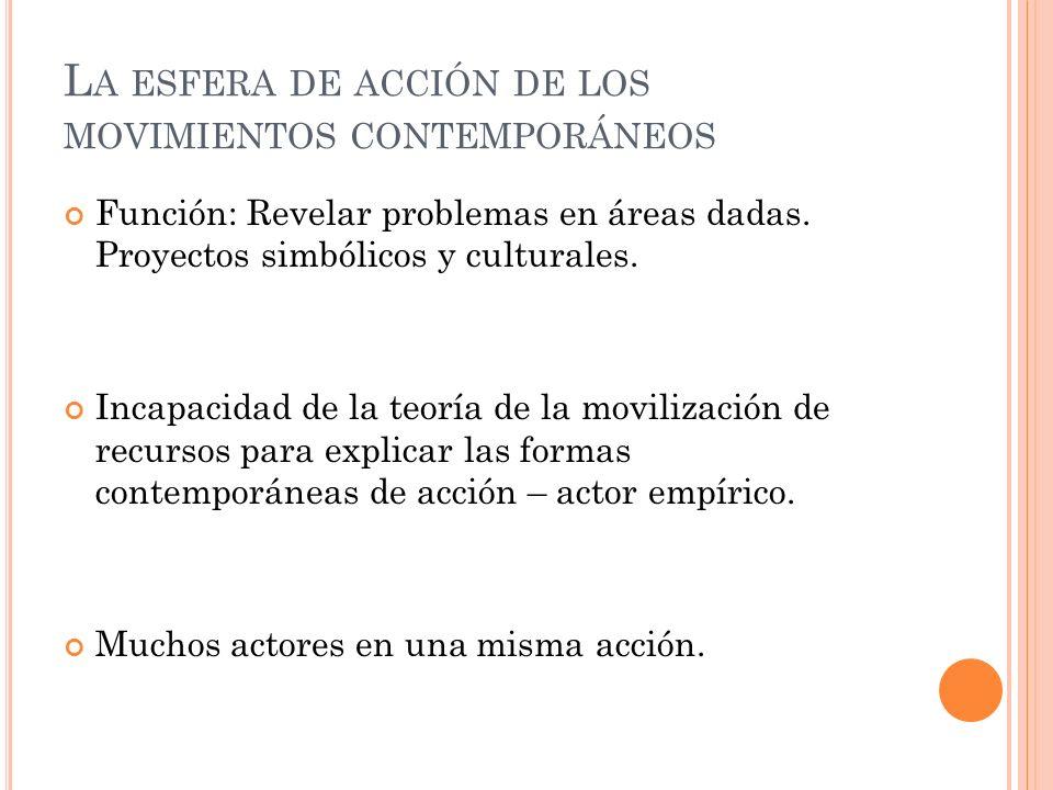 L A ESFERA DE ACCIÓN DE LOS MOVIMIENTOS CONTEMPORÁNEOS Función: Revelar problemas en áreas dadas. Proyectos simbólicos y culturales. Incapacidad de la