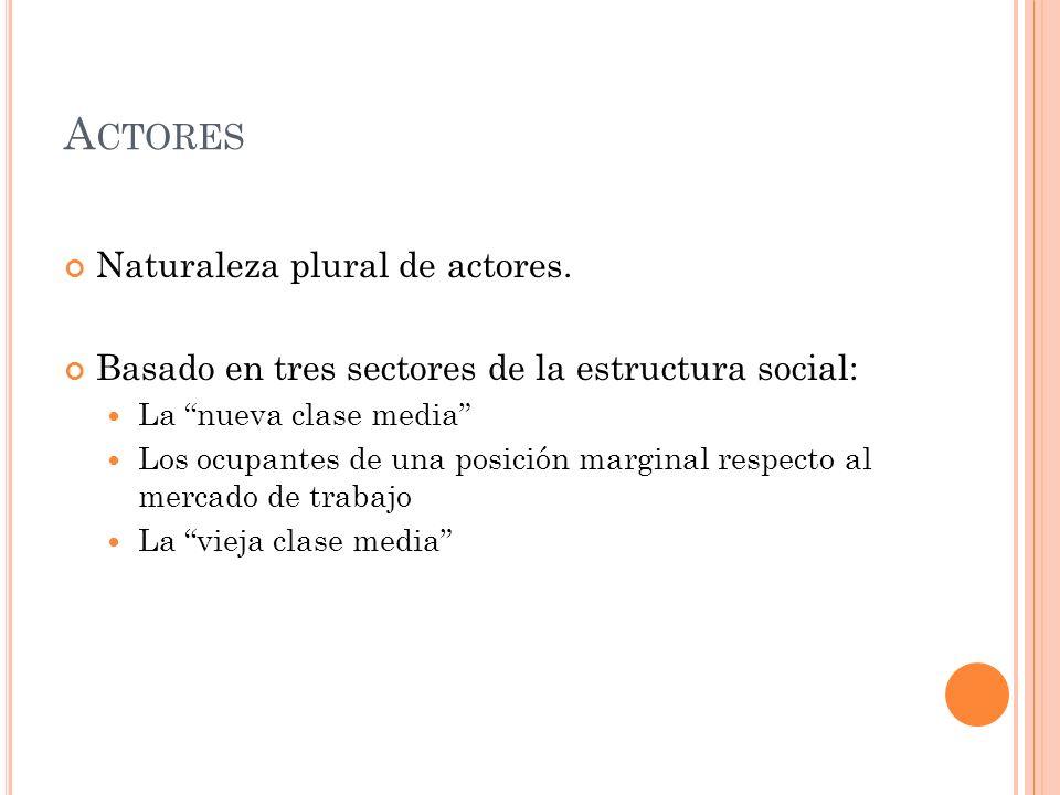 A CTORES Naturaleza plural de actores. Basado en tres sectores de la estructura social: La nueva clase media Los ocupantes de una posición marginal re