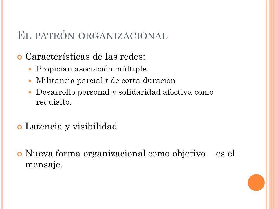 E L PATRÓN ORGANIZACIONAL Características de las redes: Propician asociación múltiple Militancia parcial t de corta duración Desarrollo personal y sol