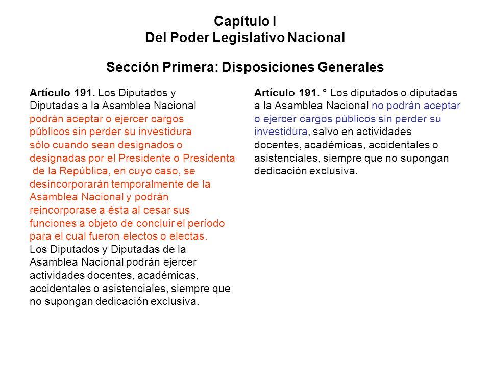 Capítulo I Del Poder Legislativo Nacional Sección Primera: Disposiciones Generales Artículo 191. Los Diputados y Diputadas a la Asamblea Nacional podr
