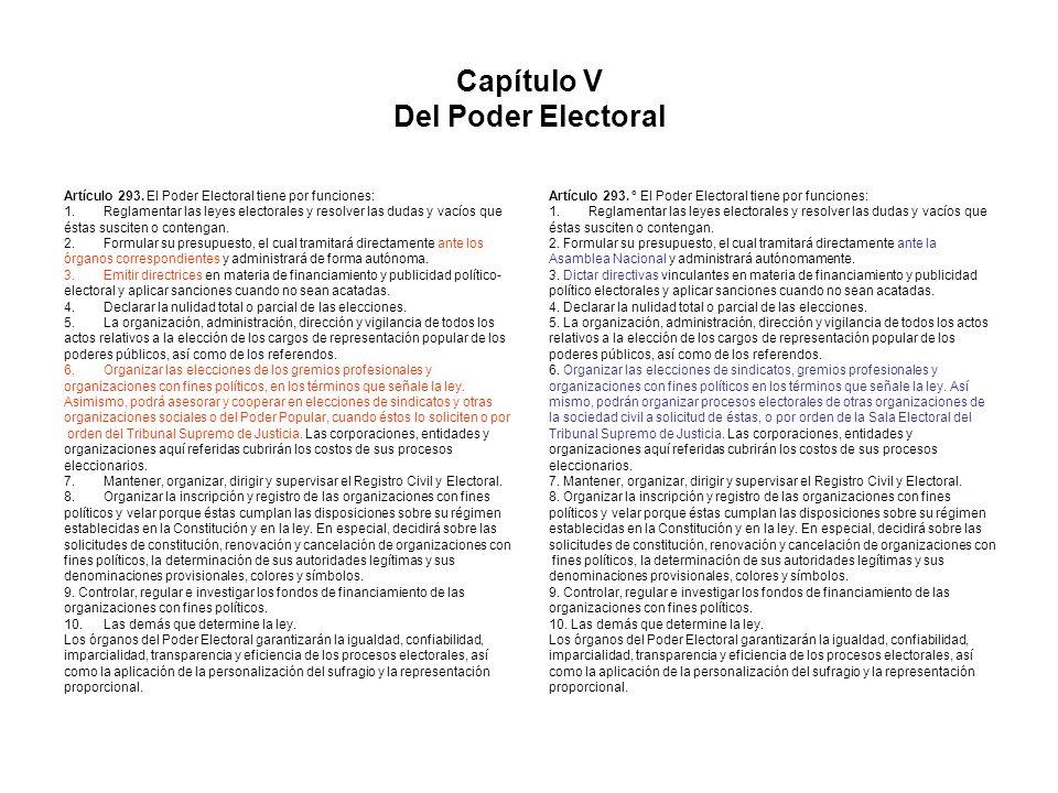 Capítulo V Del Poder Electoral Artículo 293. El Poder Electoral tiene por funciones: 1.Reglamentar las leyes electorales y resolver las dudas y vacíos