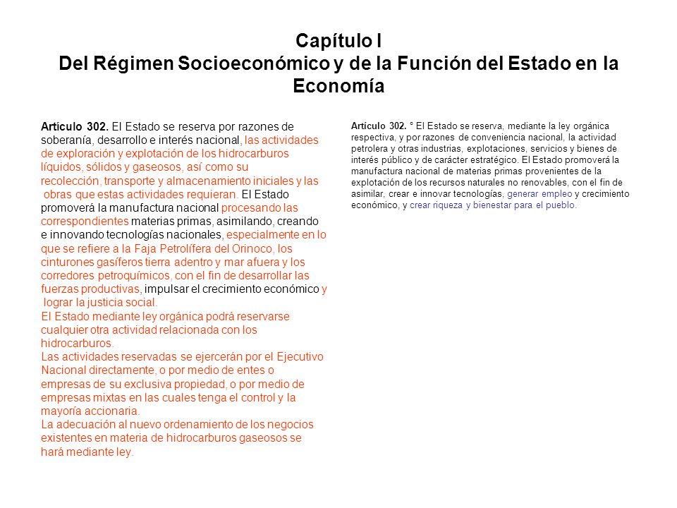 Capítulo I Del Régimen Socioeconómico y de la Función del Estado en la Economía Artículo 302. El Estado se reserva por razones de soberanía, desarroll