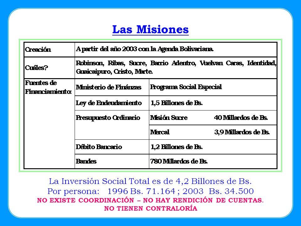 Las Misiones La Inversión Social Total es de 4,2 Billones de Bs. Por persona: 1996 Bs. 71.164 ; 2003 Bs. 34.500 NO EXISTE COORDINACIÓN – NO HAY RENDIC