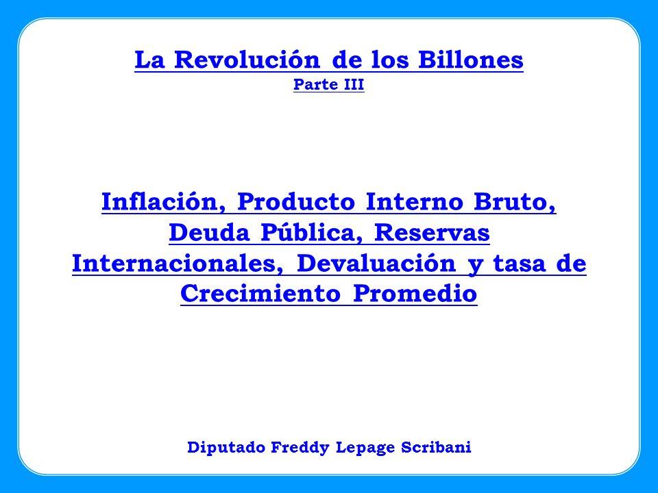 Inflación, Producto Interno Bruto, Deuda Pública, Reservas Internacionales, Devaluación y tasa de Crecimiento Promedio La Revolución de los Billones P