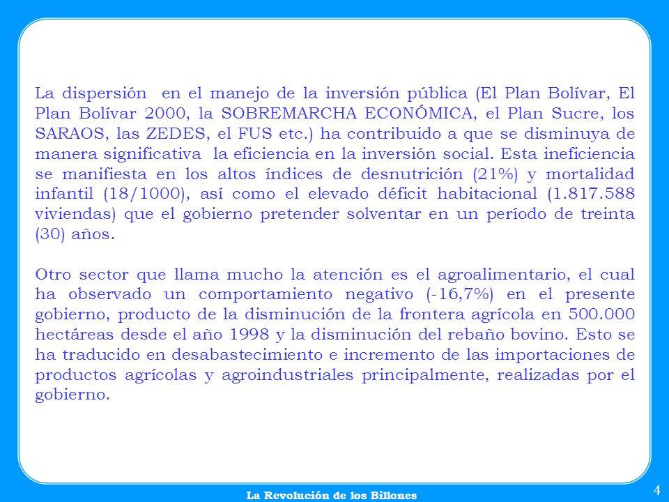 La dispersión en el manejo de la inversión pública (El Plan Bolívar, El Plan Bolívar 2000, la SOBREMARCHA ECONÓMICA, el Plan Sucre, los SARAOS, las ZE