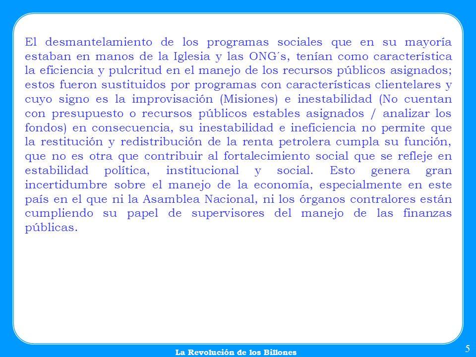 ¿Hacia donde se dirigieron los RECURSOS, que NO se han traducido en BIENESTAR para la población.