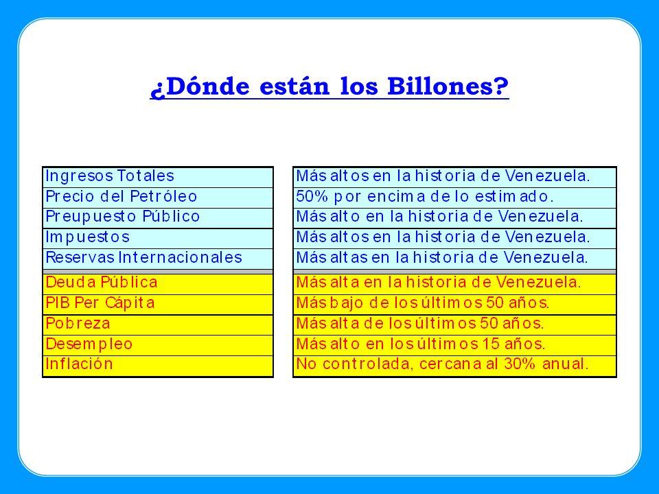 ¿Dónde están los Billones?