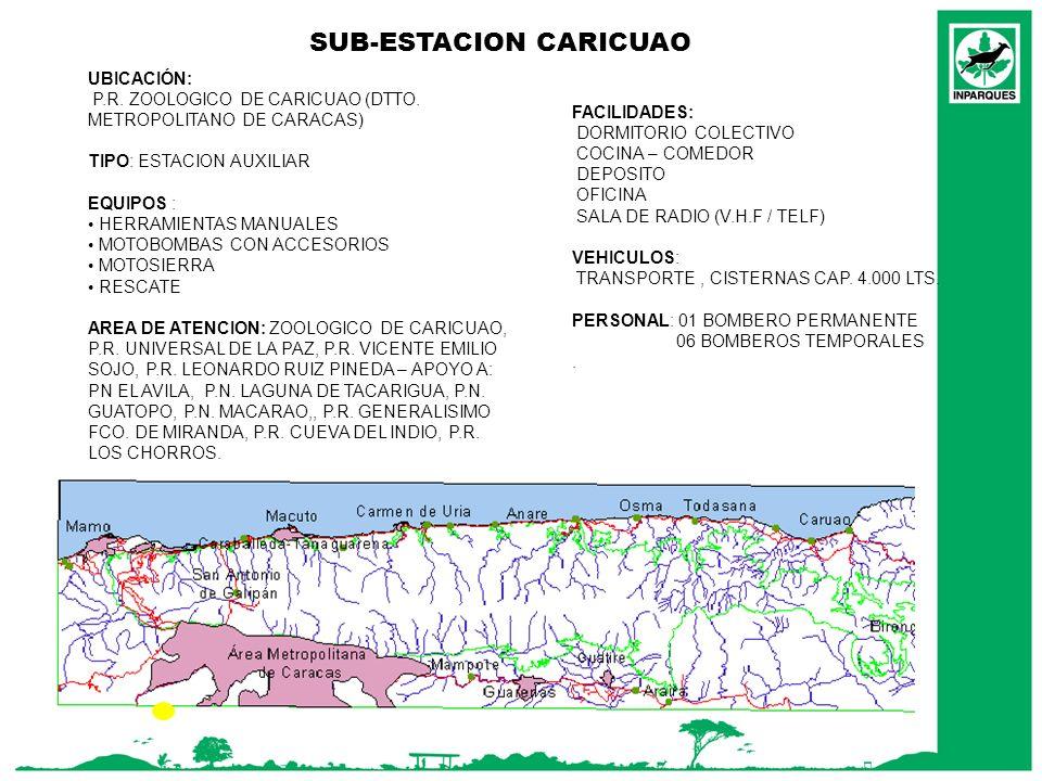 SUB-ESTACION CARICUAO UBICACIÓN: P.R. ZOOLOGICO DE CARICUAO (DTTO. METROPOLITANO DE CARACAS) TIPO: ESTACION AUXILIAR EQUIPOS : HERRAMIENTAS MANUALES M