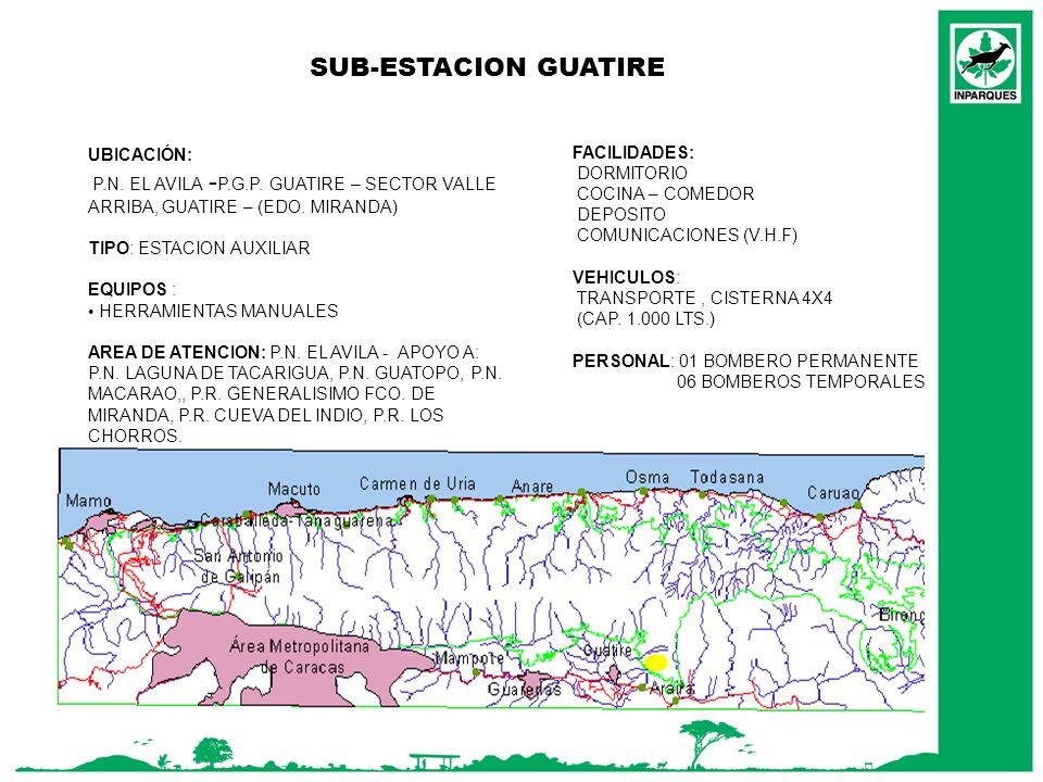 SUB-ESTACION GUATIRE UBICACIÓN: P.N. EL AVILA - P.G.P. GUATIRE – SECTOR VALLE ARRIBA, GUATIRE – (EDO. MIRANDA) TIPO: ESTACION AUXILIAR EQUIPOS : HERRA