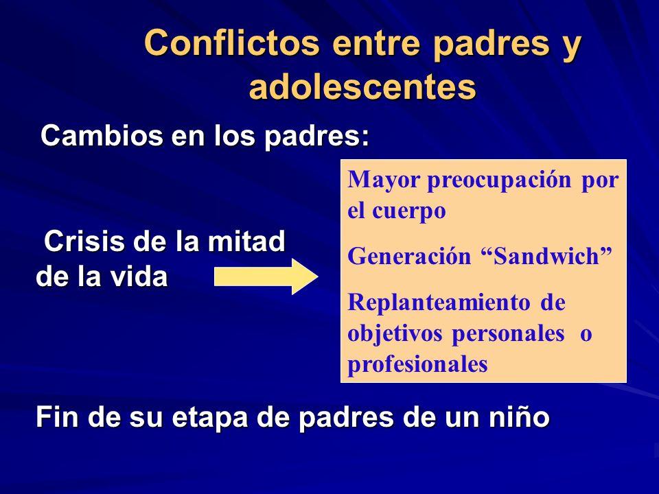 Conflictos entre padres y adolescentes Cambios en los padres: Cambios en los padres: Crisis de la mitad Crisis de la mitad de la vida Fin de su etapa
