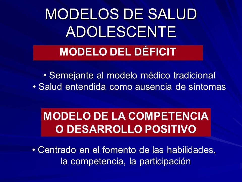 MODELOS DE SALUD ADOLESCENTE MODELO DEL DÉFICIT Semejante al modelo médico tradicional Salud entendida como ausencia de síntomas MODELO DE LA COMPETEN