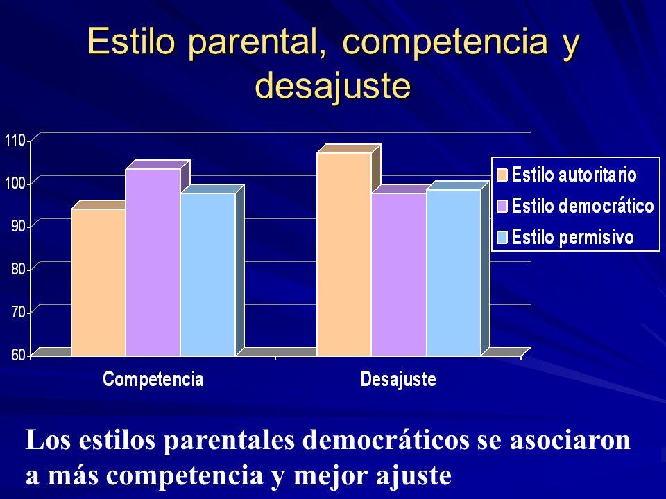 Estilo parental, competencia y desajuste Los estilos parentales democráticos se asociaron a más competencia y mejor ajuste