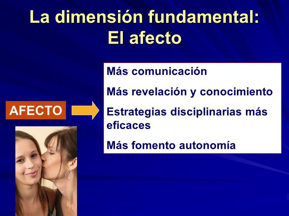 La dimensión fundamental: El afecto AFECTO Más comunicación Más revelación y conocimiento Estrategias disciplinarias más eficaces Más fomento autonomí