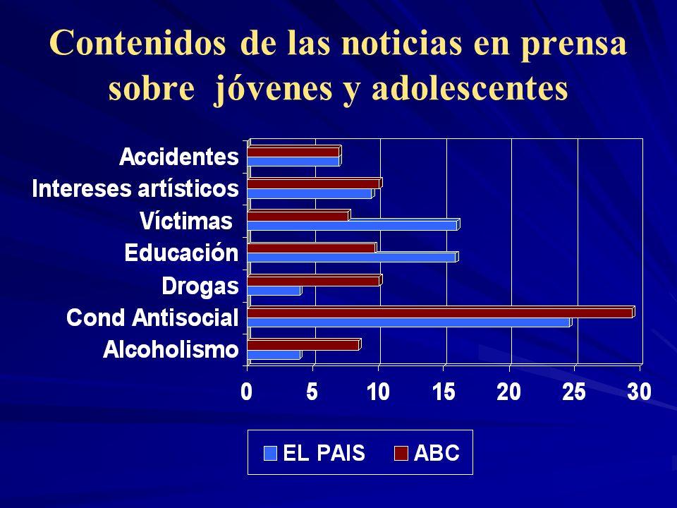 Contenidos de las noticias en prensa sobre jóvenes y adolescentes