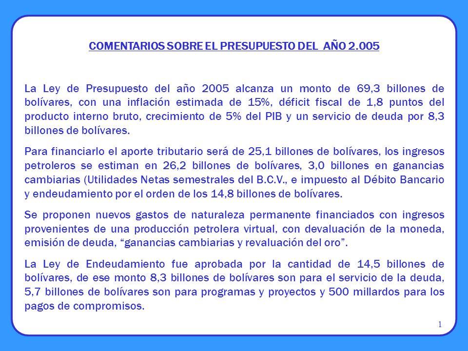 COMENTARIOS SOBRE EL PRESUPUESTO DEL AÑO 2.005 La Ley de Presupuesto del año 2005 alcanza un monto de 69,3 billones de bolívares, con una inflación estimada de 15%, déficit fiscal de 1,8 puntos del producto interno bruto, crecimiento de 5% del PIB y un servicio de deuda por 8,3 billones de bolívares.