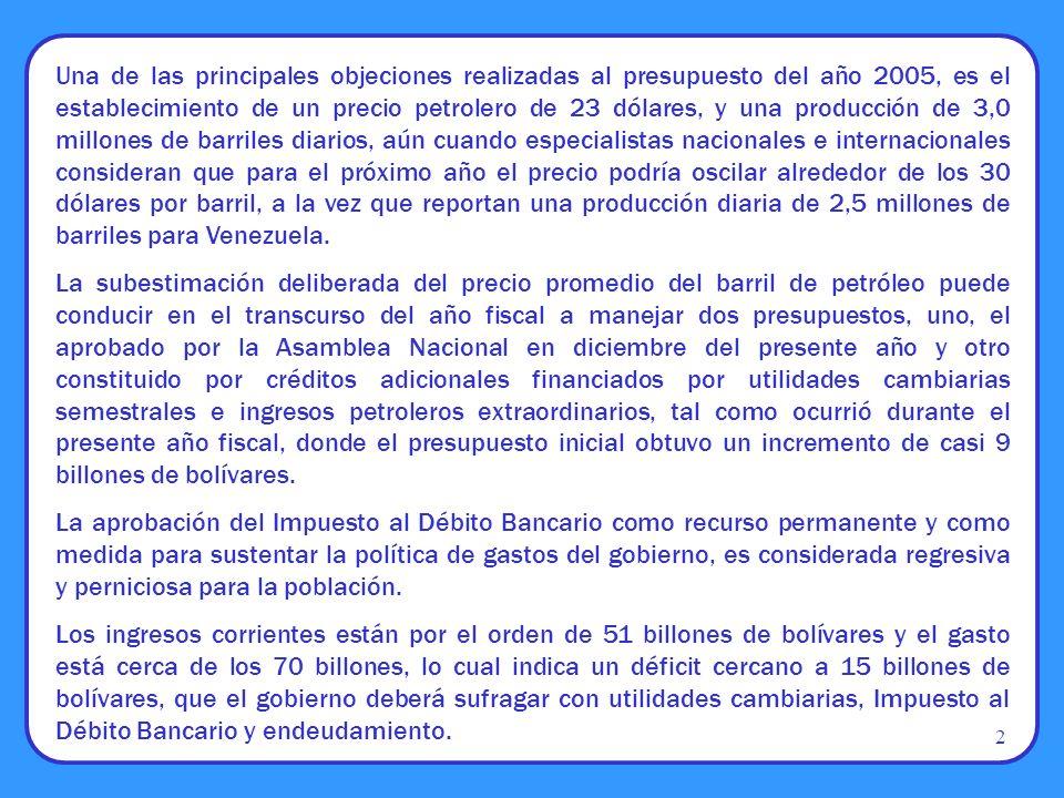 Una de las principales objeciones realizadas al presupuesto del año 2005, es el establecimiento de un precio petrolero de 23 dólares, y una producción de 3,0 millones de barriles diarios, aún cuando especialistas nacionales e internacionales consideran que para el próximo año el precio podría oscilar alrededor de los 30 dólares por barril, a la vez que reportan una producción diaria de 2,5 millones de barriles para Venezuela.